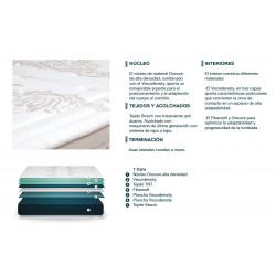 Colchon Sabicol Biogreen